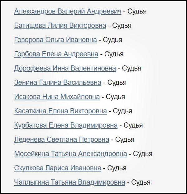 Судьи Железнодорожного суда Воронежа