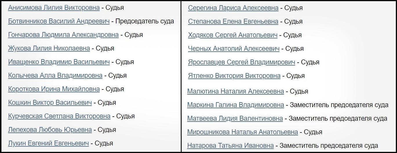 Судьи Коминтерновского суда Воронежа: